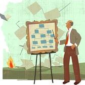 Mick Wiggins - Bureaucracy, Business, Chart, Flow Chart, Human Resource, Management, Plan